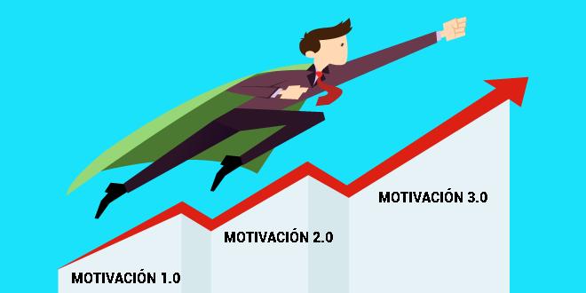 Motivación 3.0 El Futuro de tu Empresa