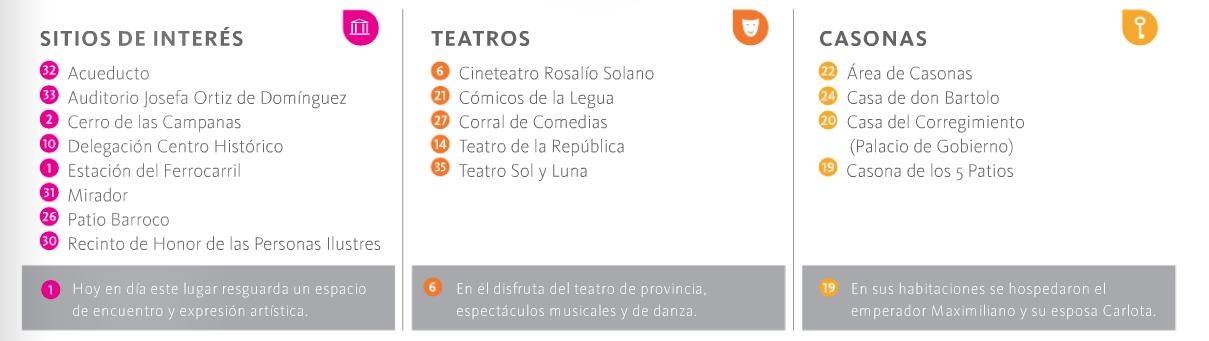 Que hacer en Querétaro Guía de Actividades Living
