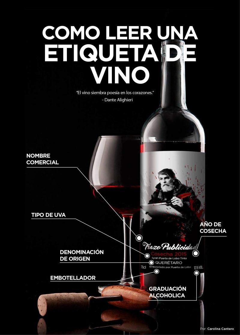 como leer una etiqueta de vino Infografía