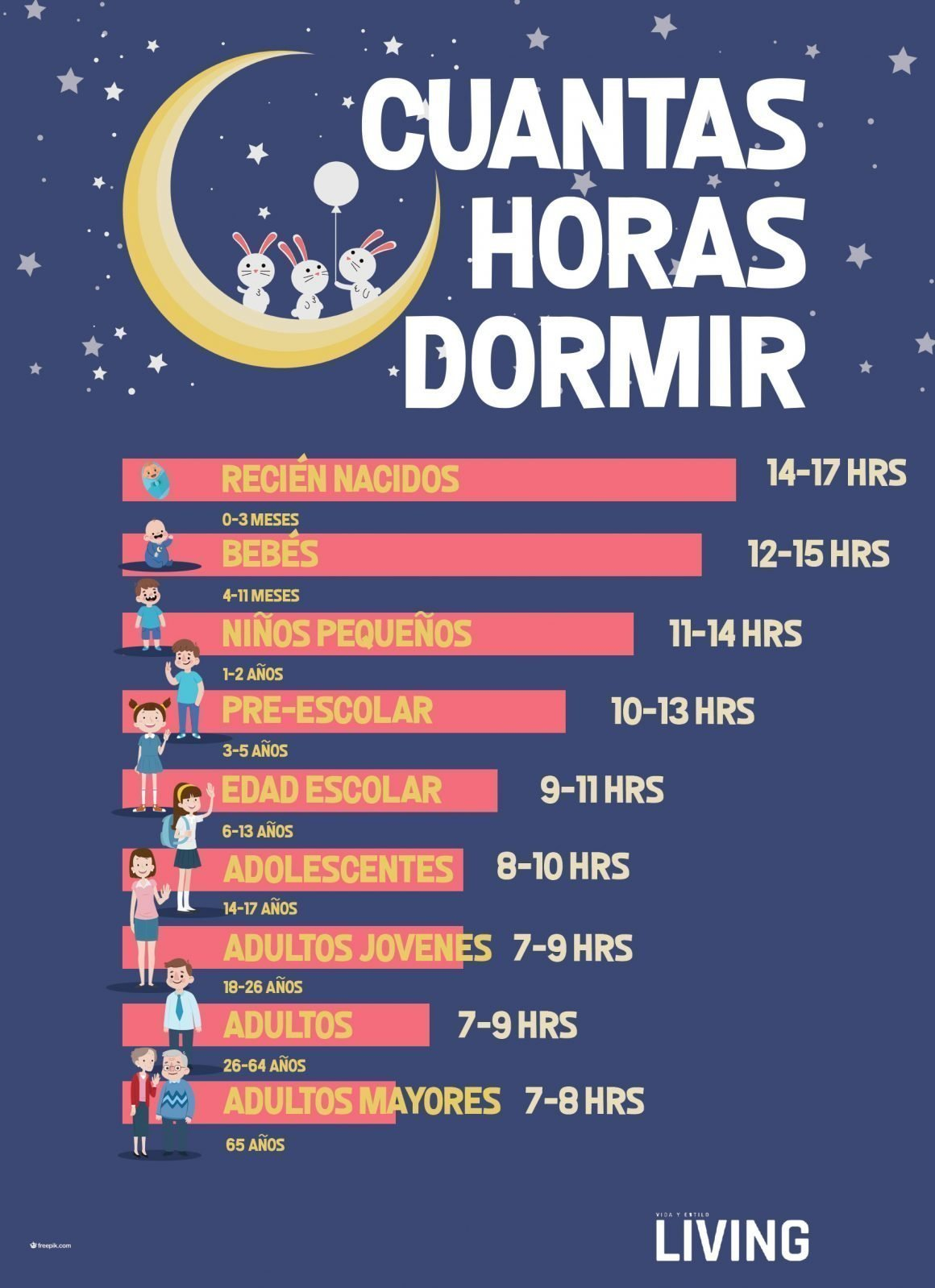 Infografía de cuantas horas debemos dormir
