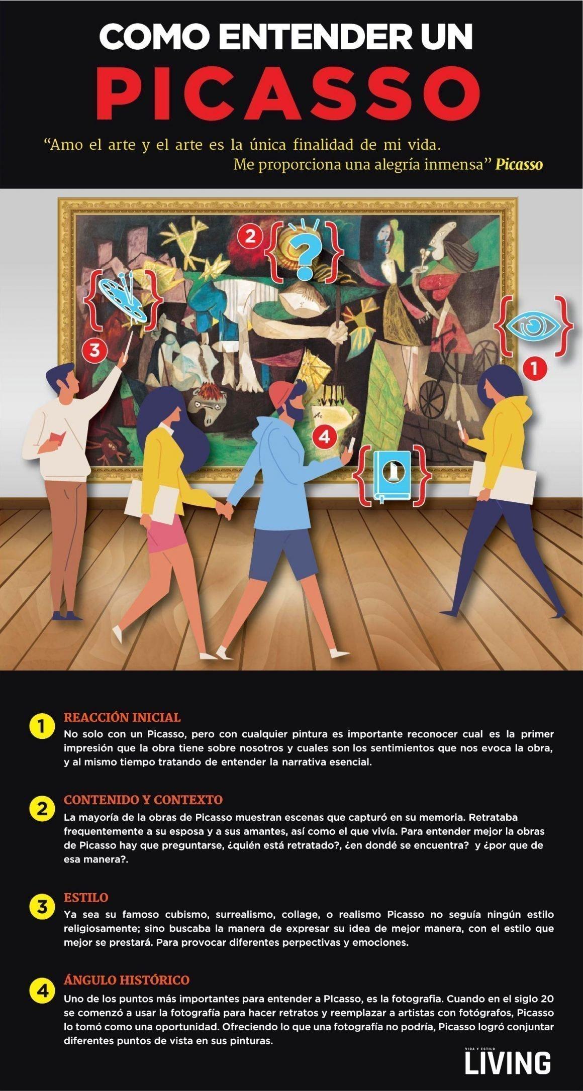 Infografía de como entender un Picasso